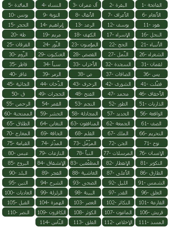 ������� ������ Quran v2.5 �� ����� ������ ������ 100 ����